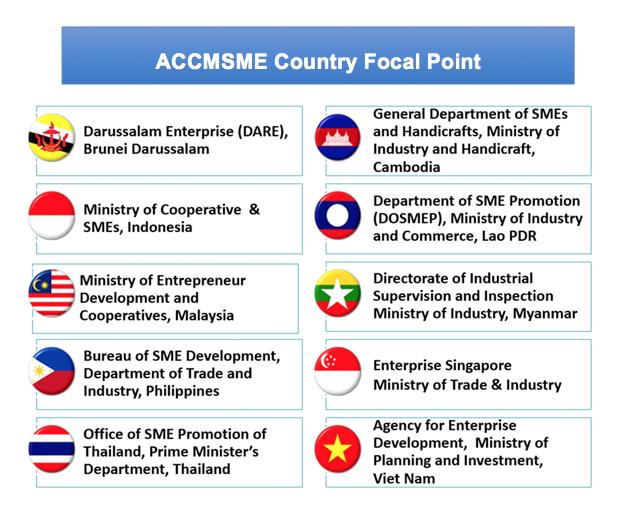 ASEAN4
