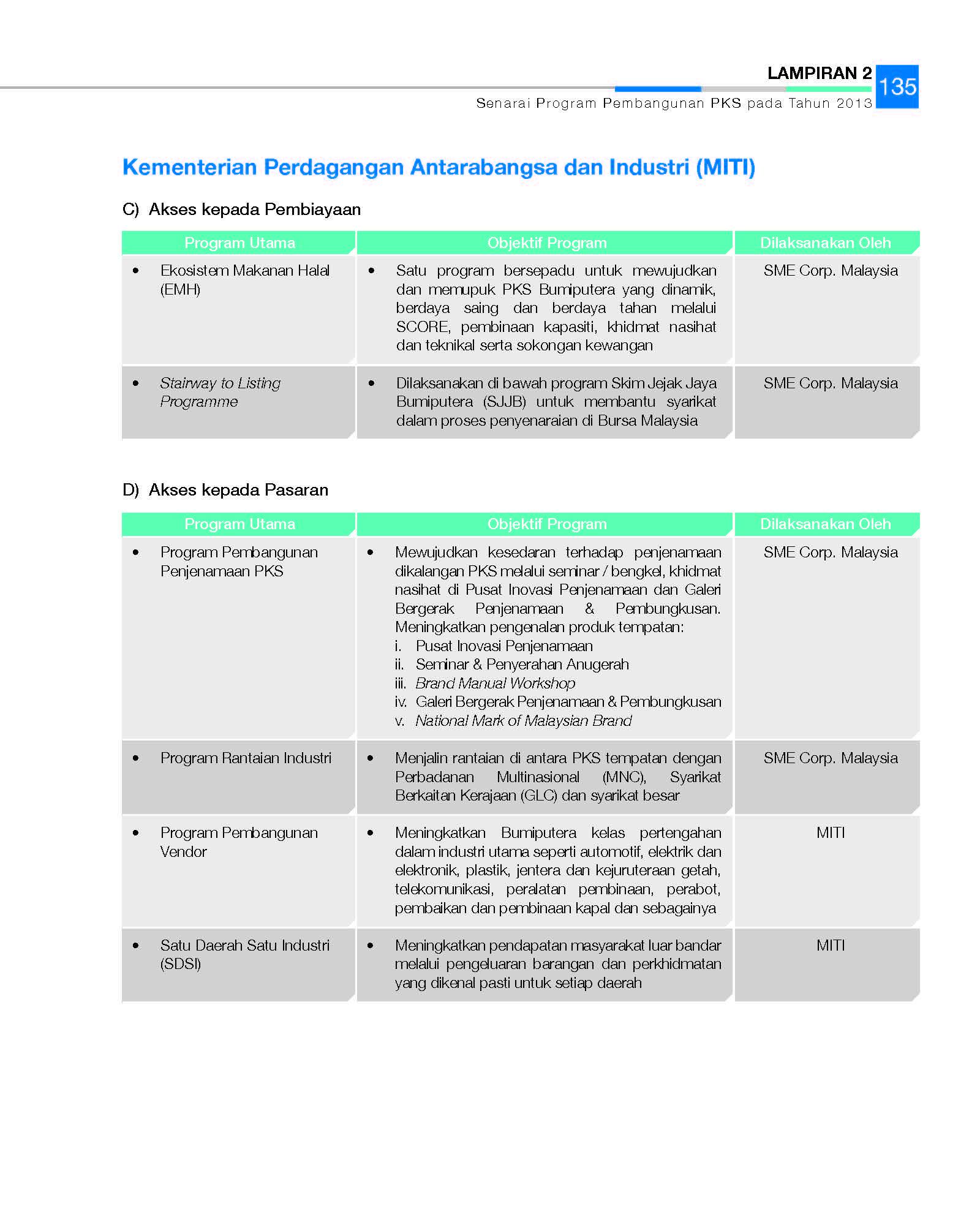 Perbadanan Perusahaan Kecil Dan Sederhana Malaysia Pestech Sdn Bhd